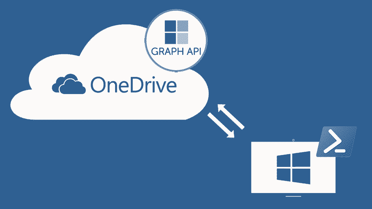 onedrive cloud image