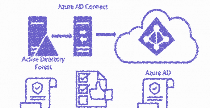 password policy azure ad connect